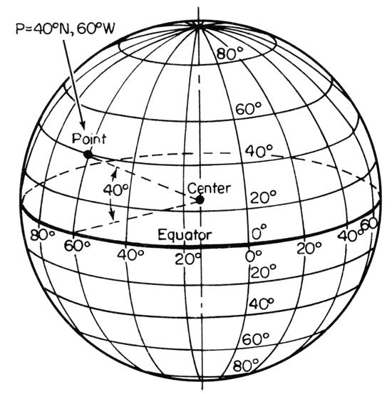 Cartographic Visualization - Nextjournal